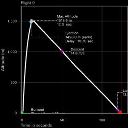 FlightGraph